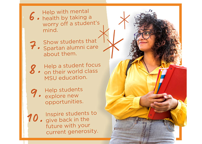 6. Help with mental health by taking a worry off a student's mind. 7.Show students that Spartan alumni care about them. 8. Help a student focus on their world class MSU education.  9. Help students explore new opportunities.  10. Inspire students to give back in the future with your current generosity.