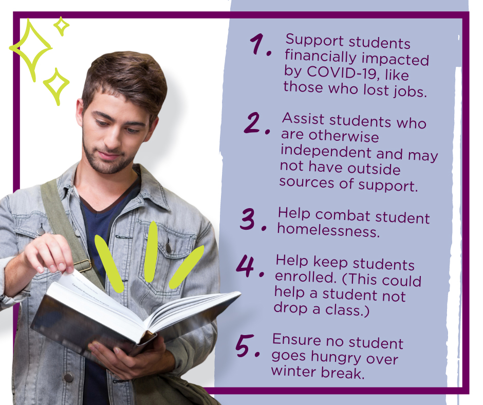 1. Support students financially impacted by COVID-19 , like those who lost jobs. 2.Assist students who are otherwise independent and may not have outside sources of support. 3. Help combat student homelessness. 4.Help keep students enrolled. (This could help a student not drop a class.)  5. Ensure no student goes hungry over winter break.