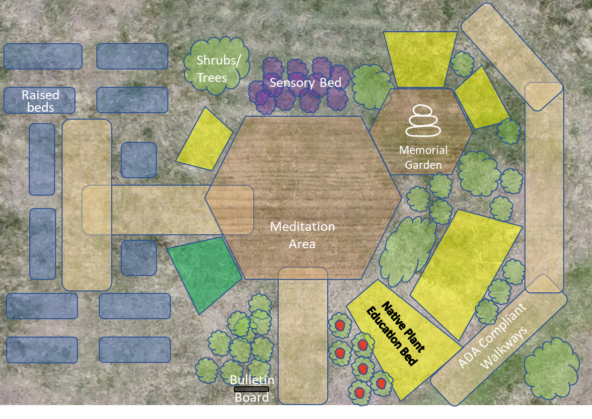 Rendering of the Veterans' Therapy Garden design plans